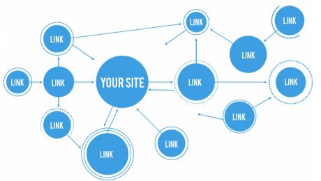 Strategi SEO Menambahkan Link ke Sub-halaman