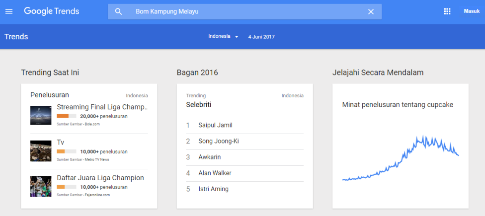 Google Trends : Bom Kampung Melayu